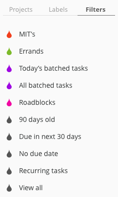 The Todoist filters I use
